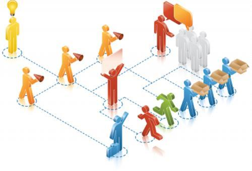 استراتيجية التعليم التعاوني للتحميل المباشر المجاني