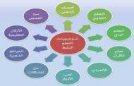 شرح استراتجية التعلم النشط – طرق التدريس الحديثة