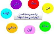 الخطة الارشادية لقسم التوجيه و الارشاد 1440 هـ - 2019 م
