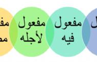 خطوات تنفيذ درس القواعد في اللغة العربية