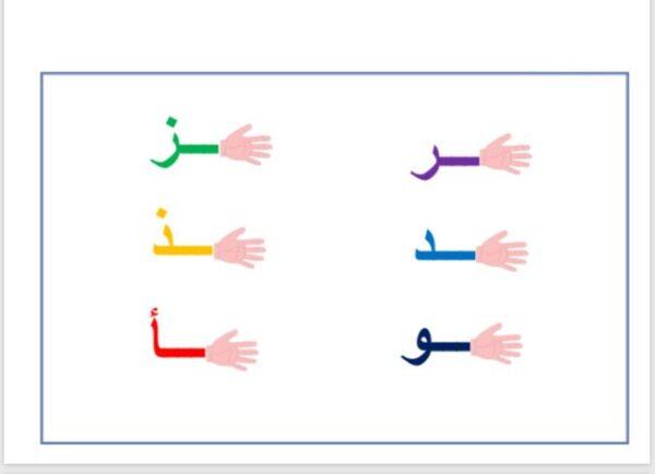 صور للحروف التي لا تتصل بما بعدها الاول الابتدائي الفصل الاول 1441 هـ - 2020 م