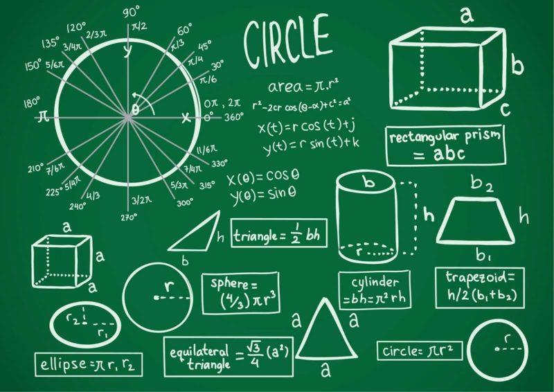خرائط معرفية لمادة الرياضيات السادس الابتدائي الفصل الاول 1441 هـ - 2020 م