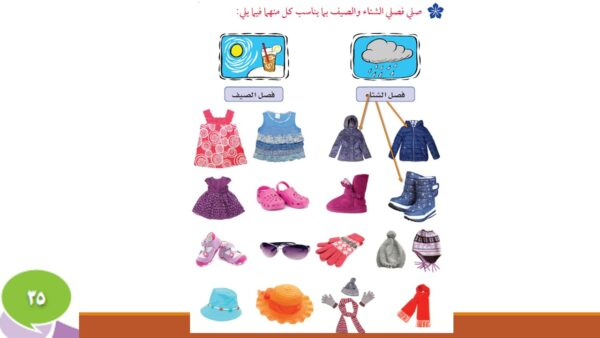 حل التربية الاسرية درس ملابسي من وحدة مسكني الاول الابتدائي الفصل الثاني 1441 هـ - 2020 م