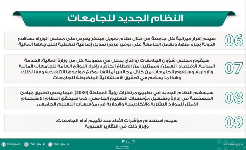 أبرز ملامح النظام الجديد للجامعات في المملكة العربية السعودية 2