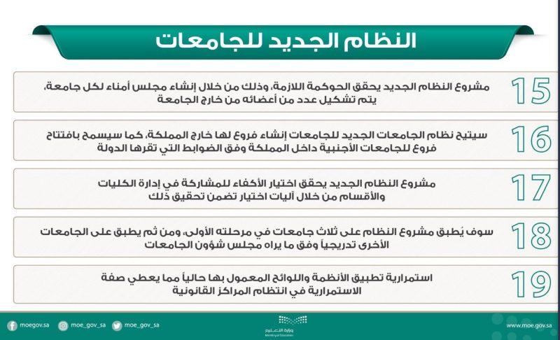 أبرز ملامح النظام الجديد للجامعات في المملكة العربية السعودية 4