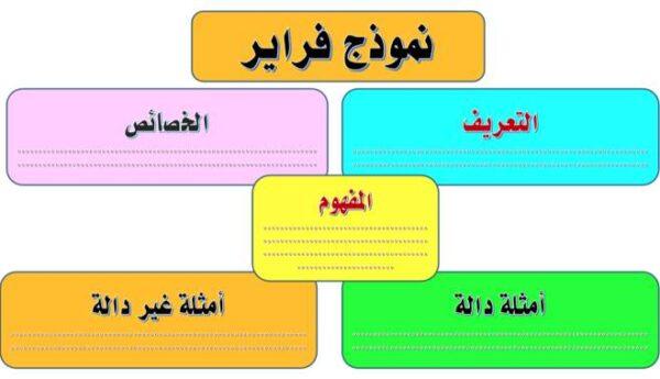 نموذج استراتيجية فراير