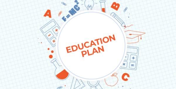 خطة الاسبوع الثامن الصف الاول الابتدائي 1442 هـ - 2021 م