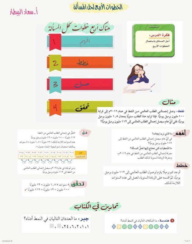الخطوات الأربعة الهامة لحل اي مسألة للصف الاول المتوسط 1443 هـ - 2022 م