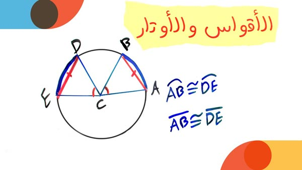 شرح الاقواس والاوتار رياضيات 2 نظام المقررات الثانوية 1443 هـ - 2022 م