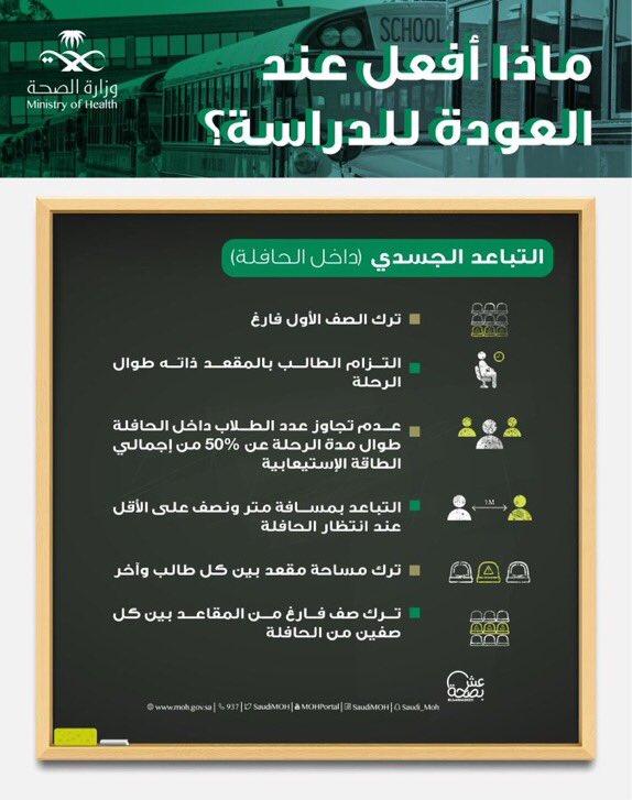 ضوابط الاحترازات بالمدارس والحافلات للعام الدراسي 1443 هـ - 2022 م 2