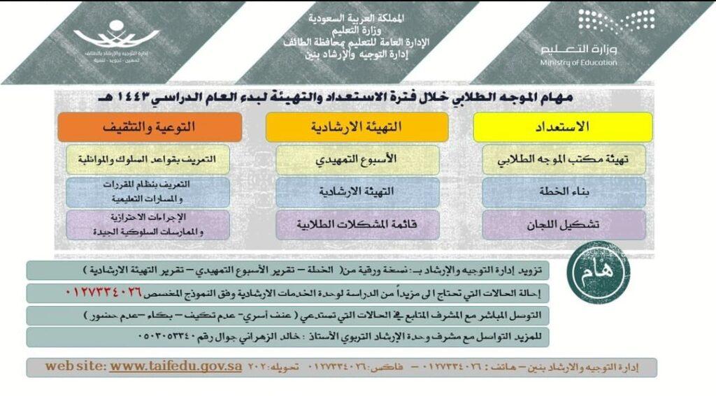 مهام الموجه الطلابي خلال فترة الاستعداد والتهيئة للعام الدراسي 1443 هـ