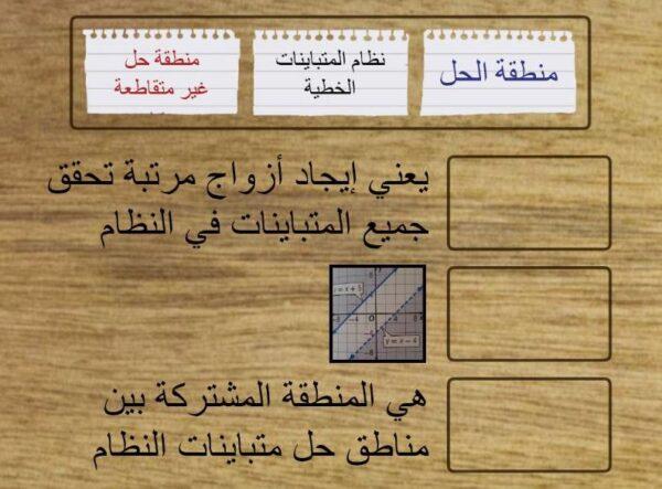حل أنظمة المتباينات الخطية بيانيا - رياضيات 3