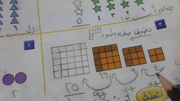 تحميل بوربوينت درس الانماط الصف الثاني الابتدائي 1443 هـ - 2022 م