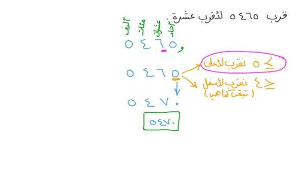 تحميل بوربوينت درس تقريب الاعداد الصف الرابع الابتدائي 1443 هـ - 2022 م