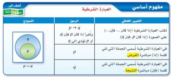 تحميل شرح درس العبارات الشرطية رياضيات 1 - 1 نظام المسارات 1443 هـ - 2022 م