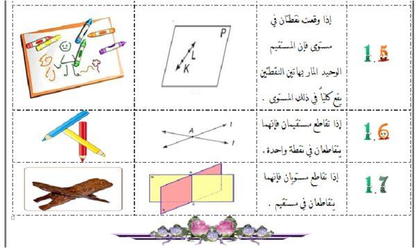تحميل ورقة عمل درس المسلمات والبراهين الحرة رياضيات 1 - 1 نظام المسارات 1443 هـ - 2022 م