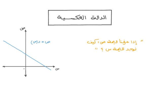 تحميل شرح درس العلاقات والدوال العكسية رياضيات 5 الثالث الثانوي 1443 هـ - 2022 م
