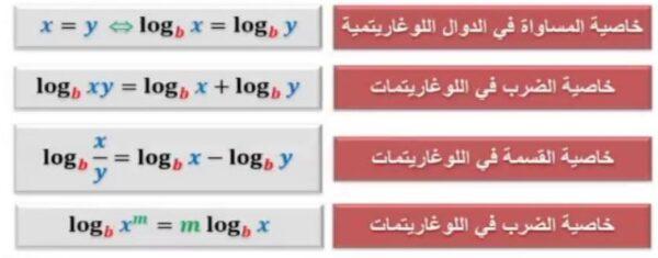 تحميل ورقة عمل ودرس خصائص اللوغاريتمات رياضيات 5 الصف الثالث الثانوي 1443 هـ - 2022 م
